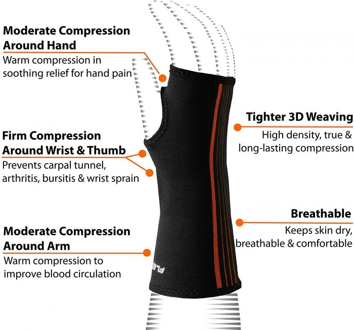 NeoAlly® Compression Wrist & Forearm Sleeves - Longer Sleeve, Better Support | Breathable, Moderate Compression | Carpal Tunnel | NeoAllySports.com