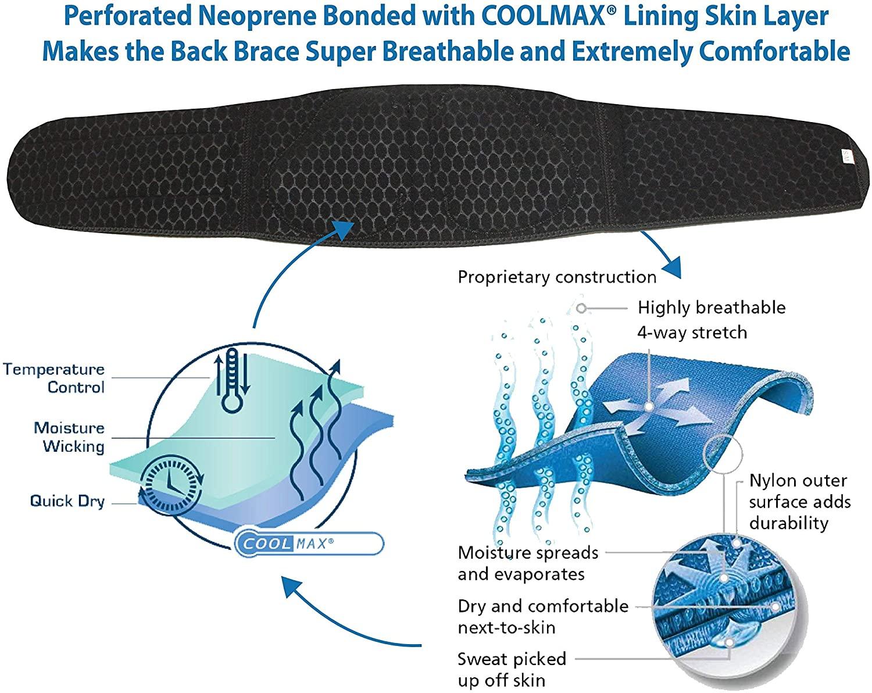 AllyFlex Sports® Back Brace for Women & Men   Cooling & Moisture Wicking Materials for Comfort   NeoAllySports.com