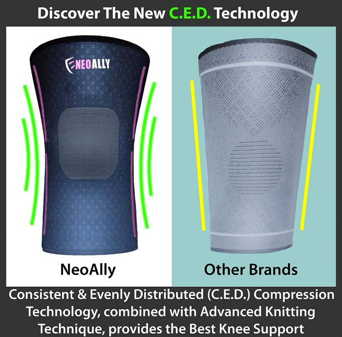 NeoAlly® Sports Knee Sleeves | Consistent, Targeted Compression | NeoAllySports.com